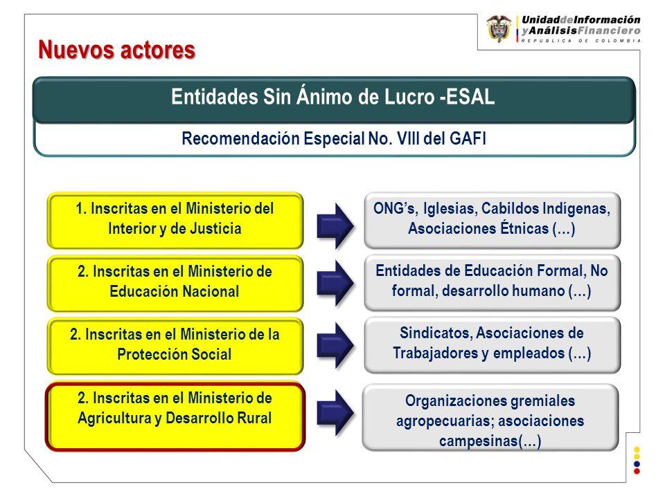 Nuevos actores Entidades Sin Ánimo de Lucro -ESAL