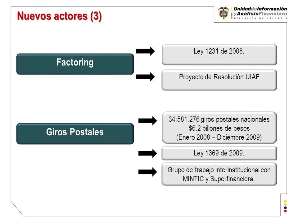 Nuevos actores (3) Factoring Giros Postales Ley 1231 de 2008.