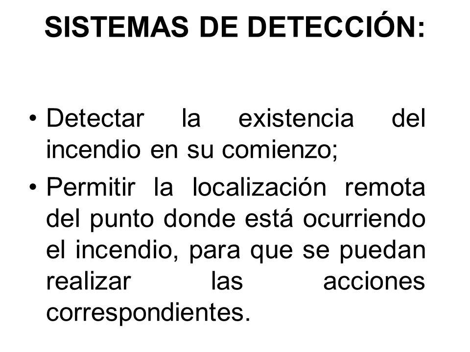 SISTEMAS DE DETECCIÓN: