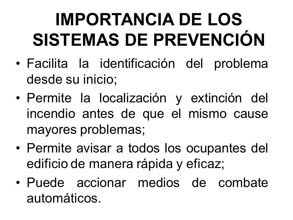 IMPORTANCIA DE LOS SISTEMAS DE PREVENCIÓN