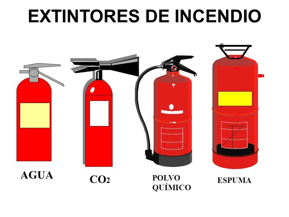 EXTINTORES DE INCENDIO