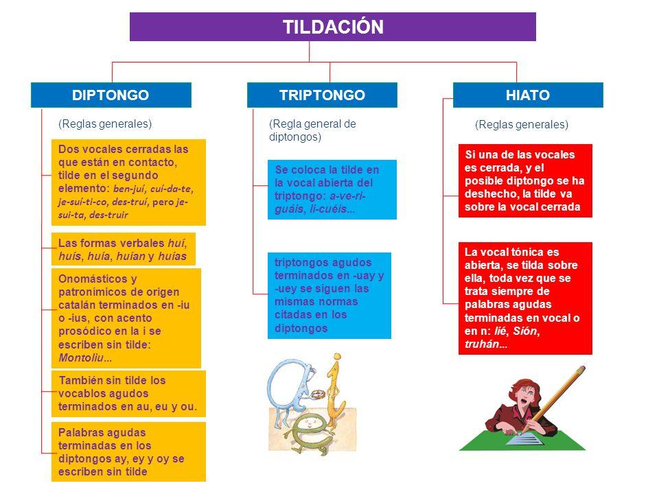 TILDACIÓN DIPTONGO TRIPTONGO HIATO (Reglas generales)