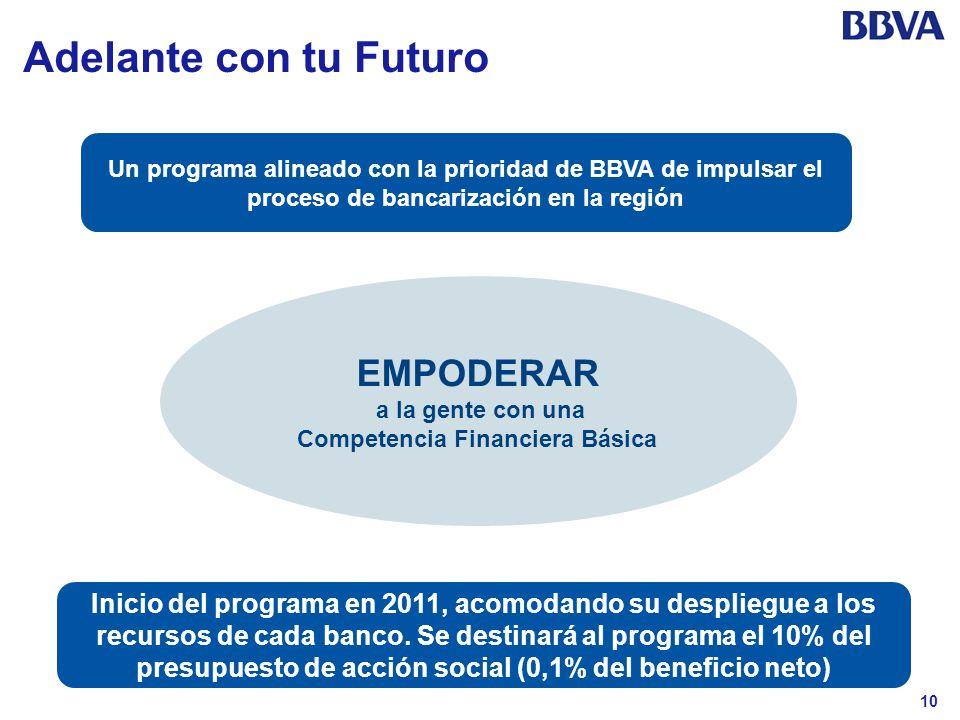 Competencia Financiera Básica