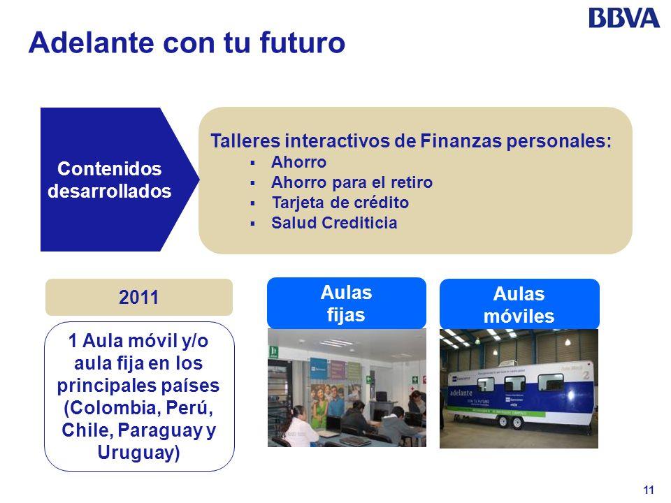 Adelante con tu futuro Talleres interactivos de Finanzas personales: