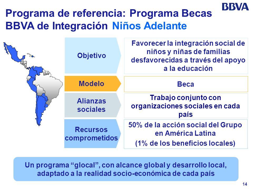 Programa de referencia: Programa Becas BBVA de Integración Niños Adelante