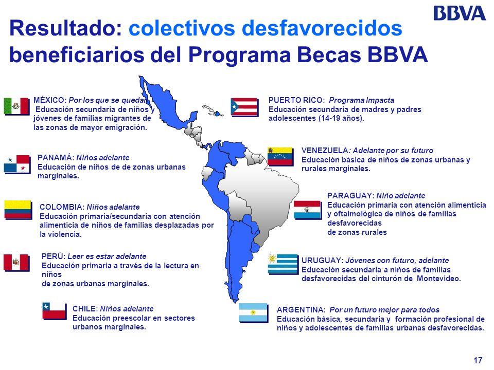 Resultado: colectivos desfavorecidos beneficiarios del Programa Becas BBVA