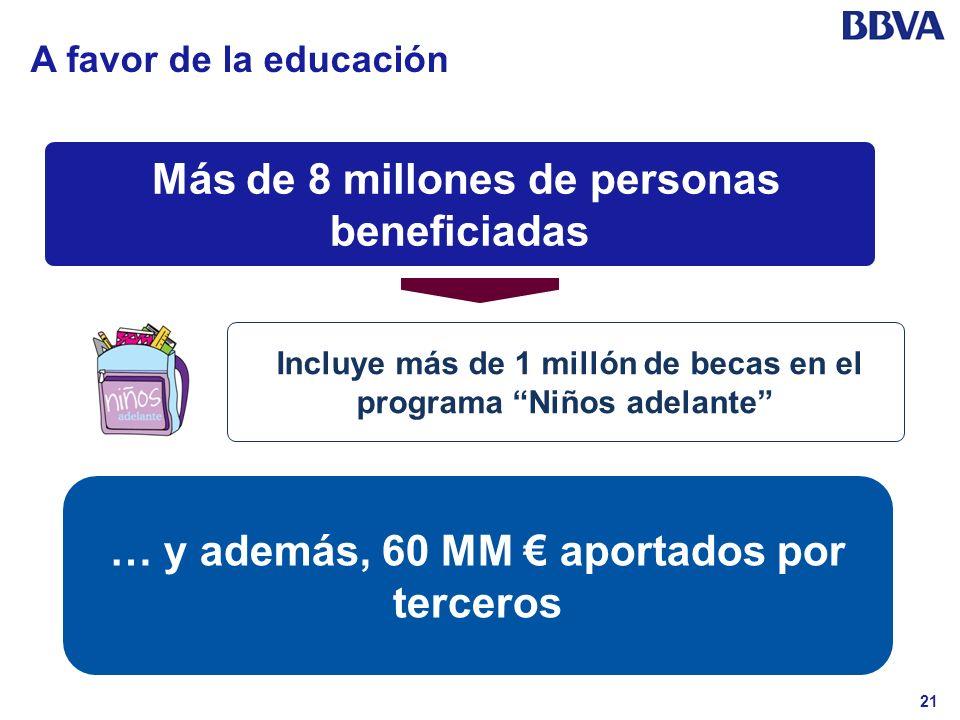 Más de 8 millones de personas beneficiadas