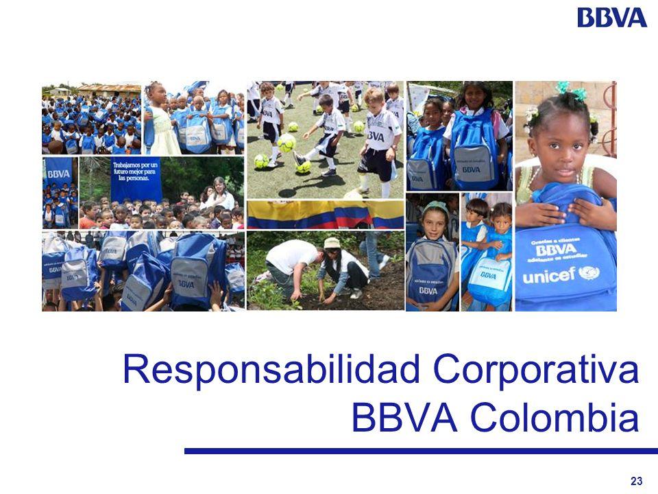 Responsabilidad Corporativa BBVA Colombia