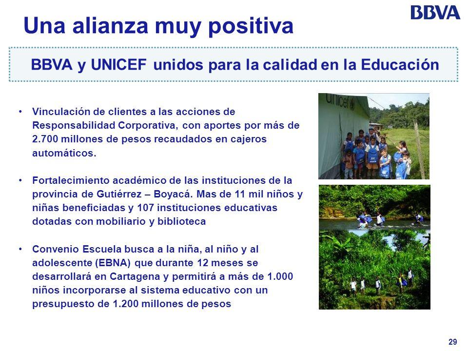 BBVA y UNICEF unidos para la calidad en la Educación