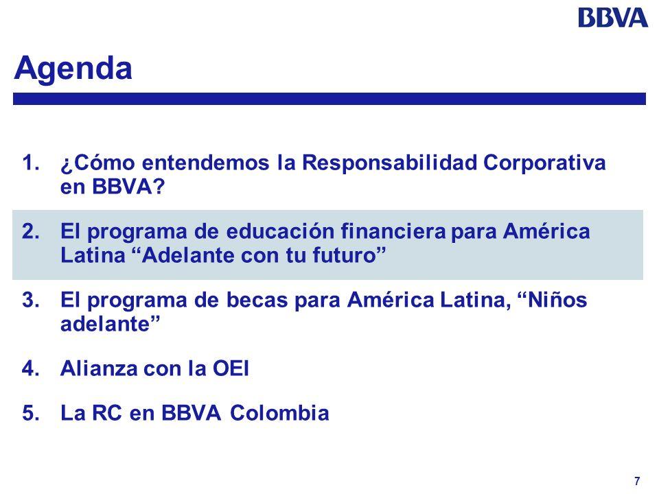 Agenda ¿Cómo entendemos la Responsabilidad Corporativa en BBVA
