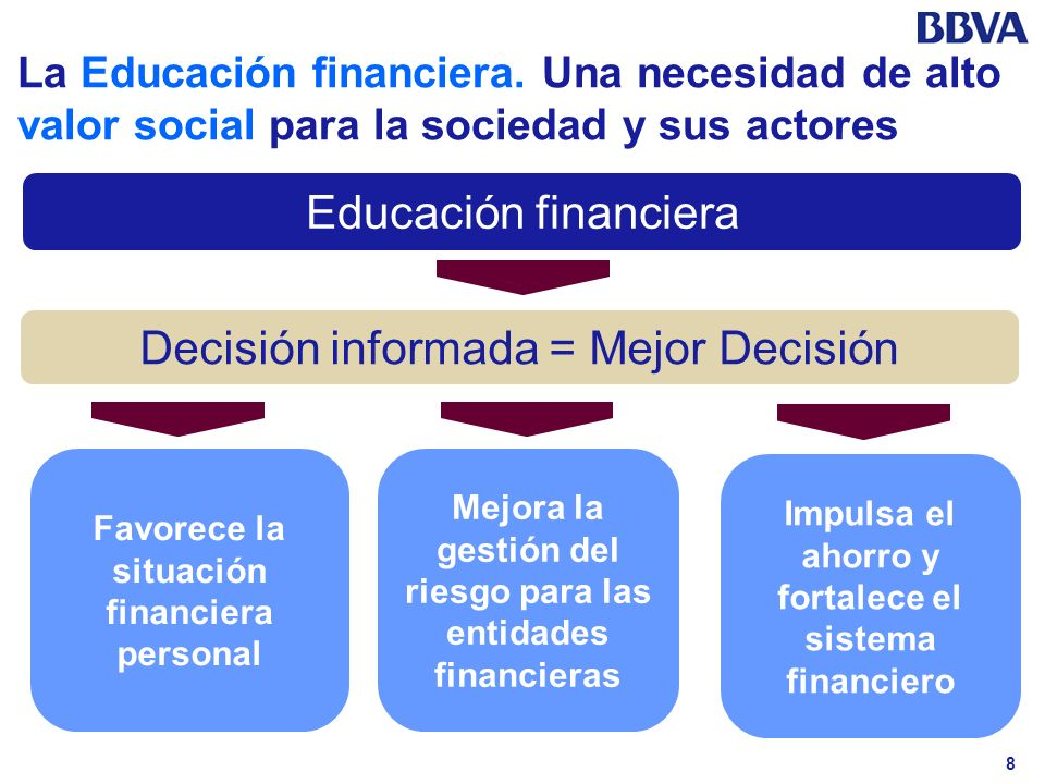 Decisión informada = Mejor Decisión