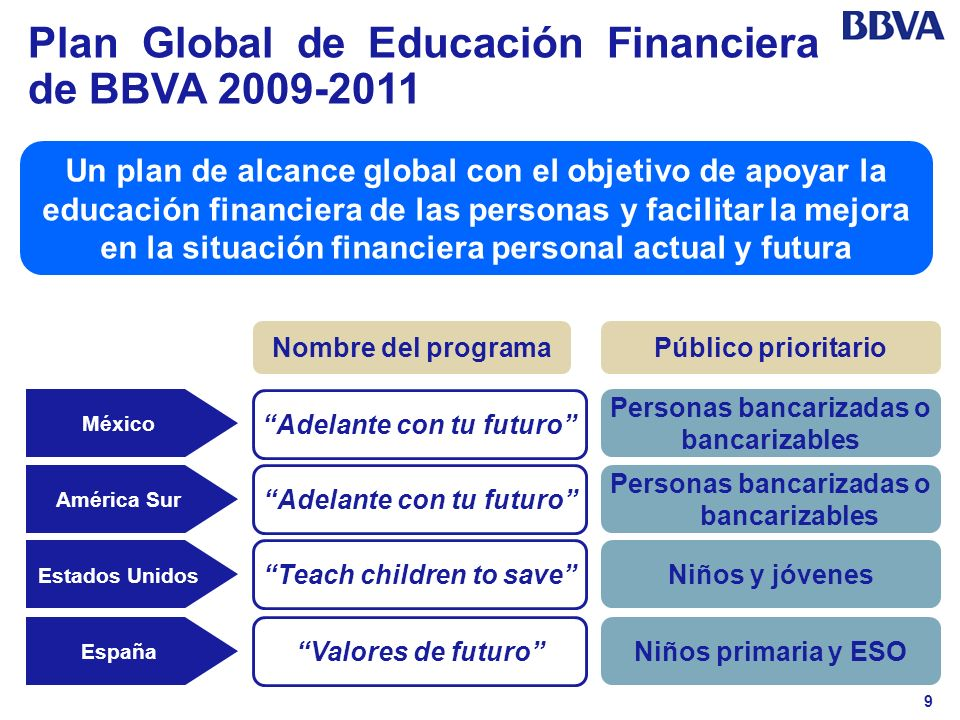 Plan Global de Educación Financiera de BBVA 2009-2011