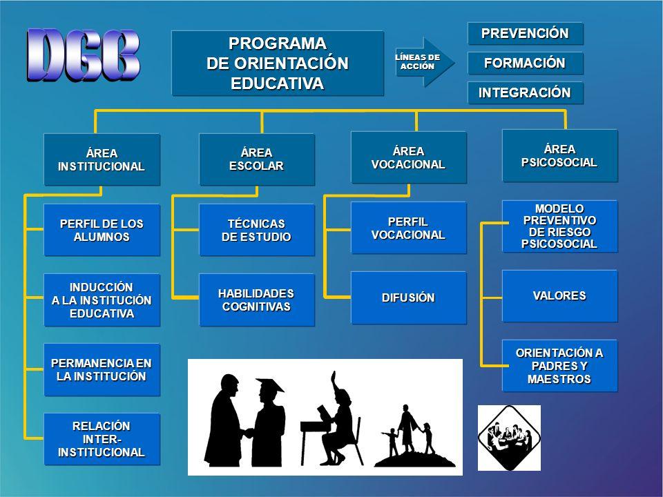 PROGRAMA DE ORIENTACIÓN EDUCATIVA