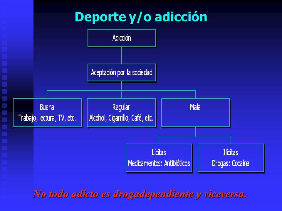 Deporte y/o adicción No todo adicto es drogadependiente y viceversa.