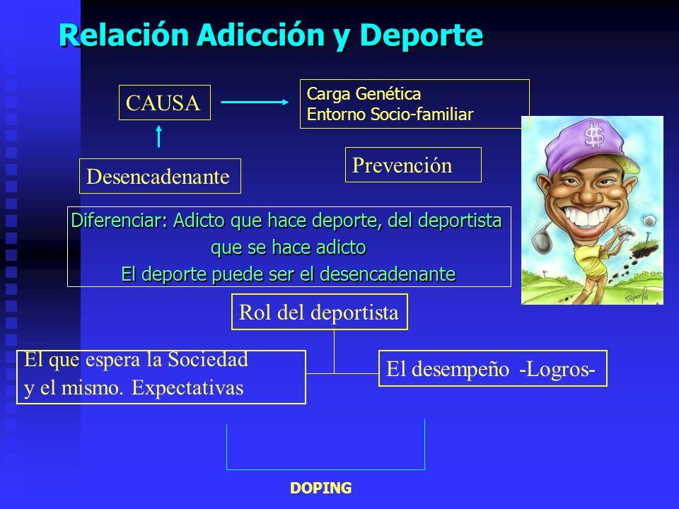 Relación Adicción y Deporte