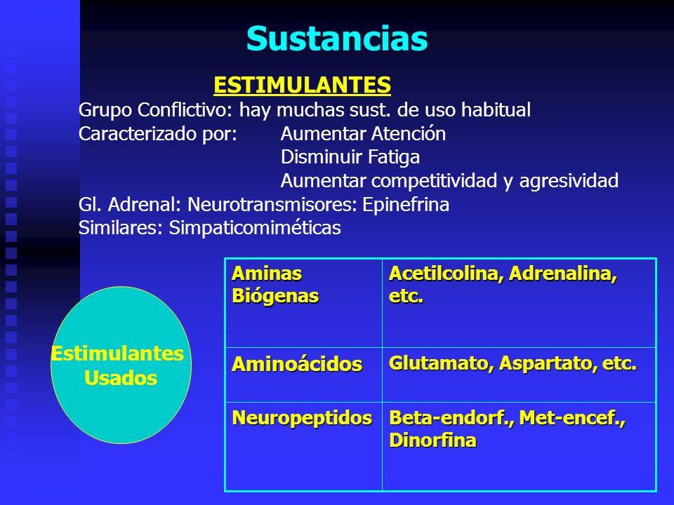 Sustancias ESTIMULANTES Estimulantes Usados Aminoácidos