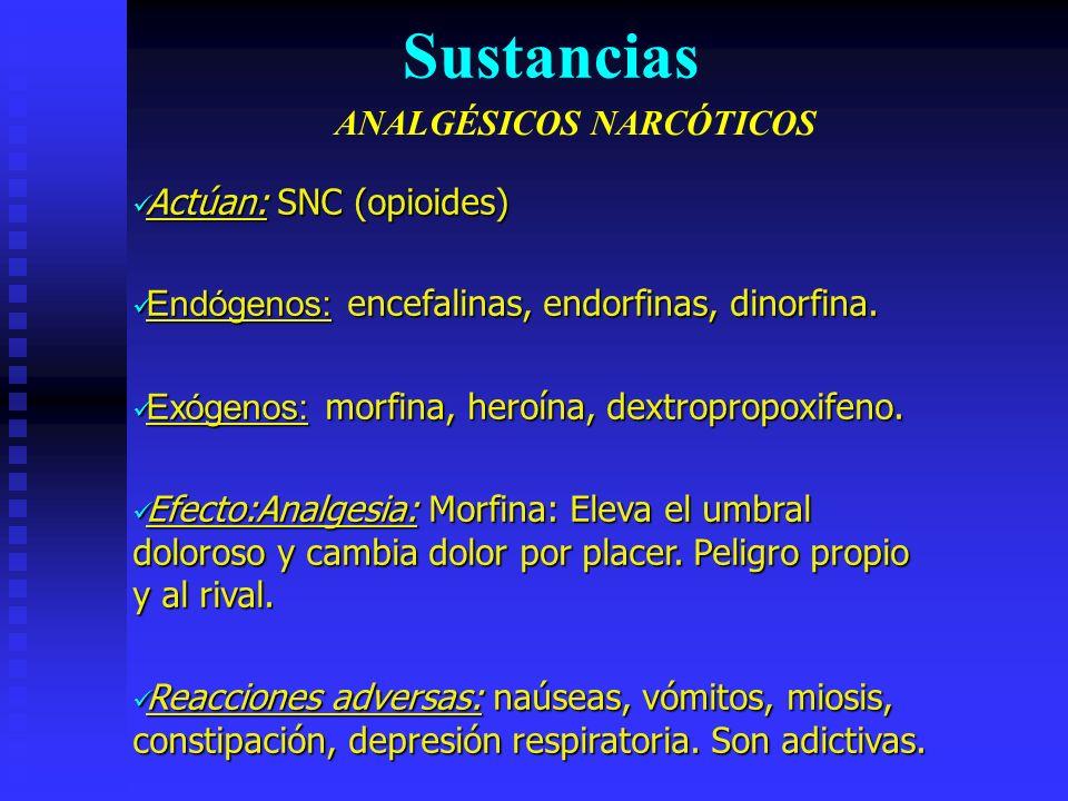 Sustancias Actúan: SNC (opioides) ANALGÉSICOS NARCÓTICOS