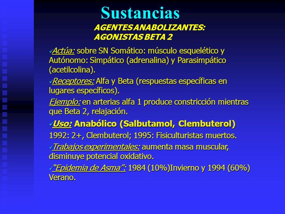Sustancias Uso: Anabólico (Salbutamol, Clembuterol)