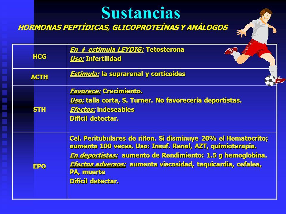 HORMONAS PEPTÍDICAS, GLICOPROTEÍNAS Y ANÁLOGOS