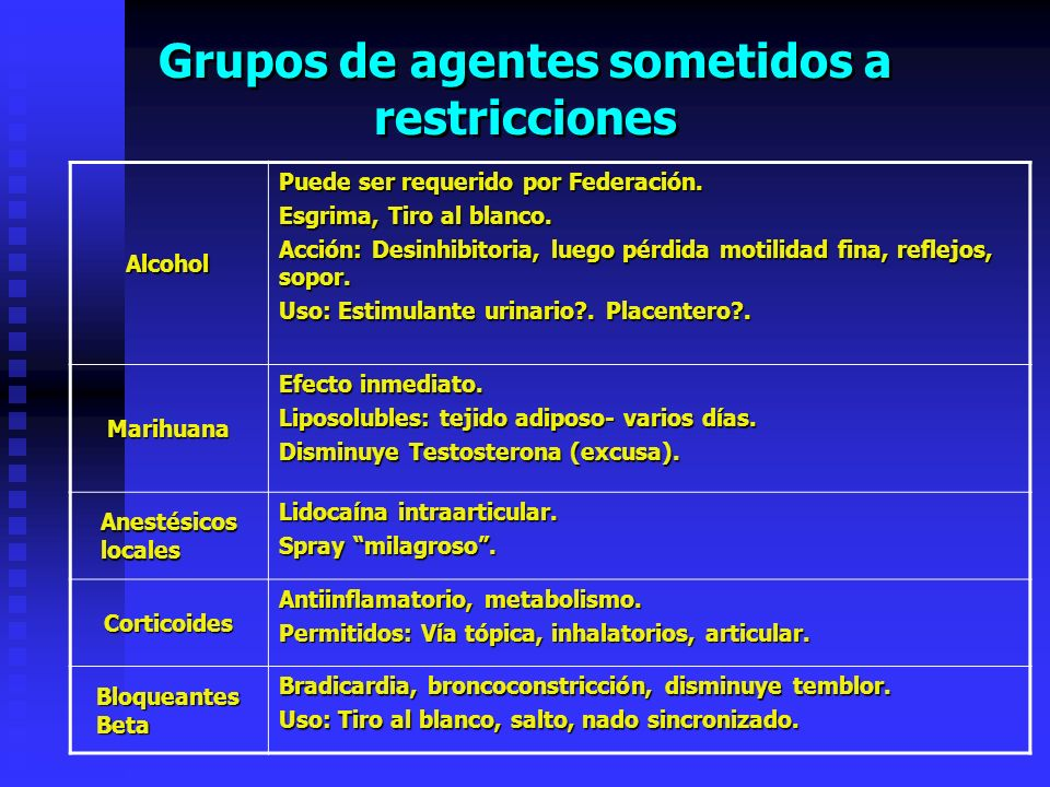 Grupos de agentes sometidos a restricciones