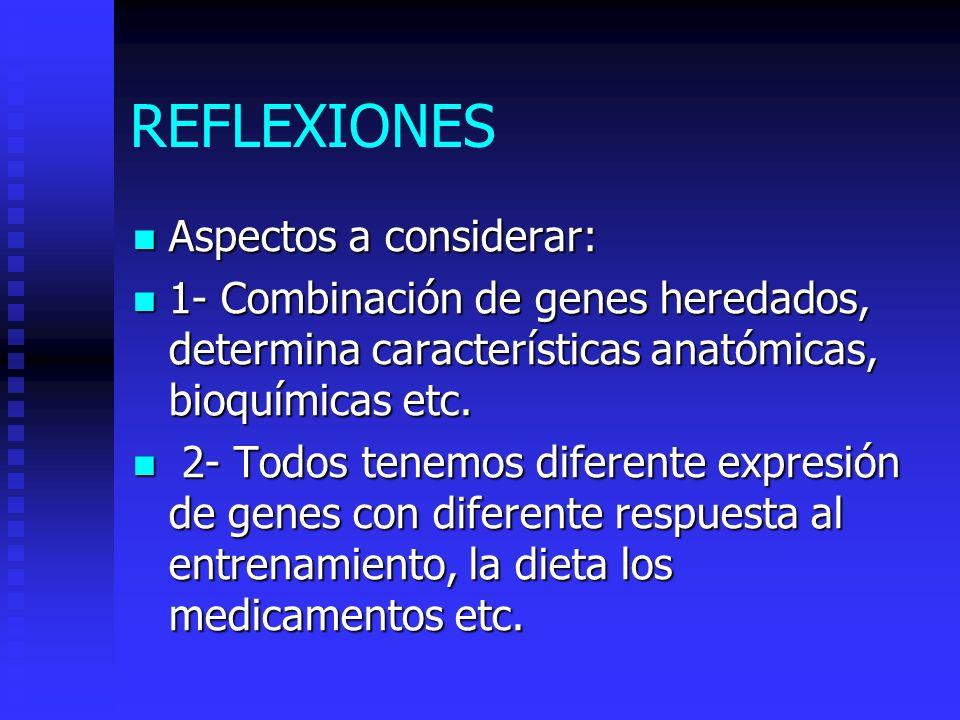 REFLEXIONES Aspectos a considerar: