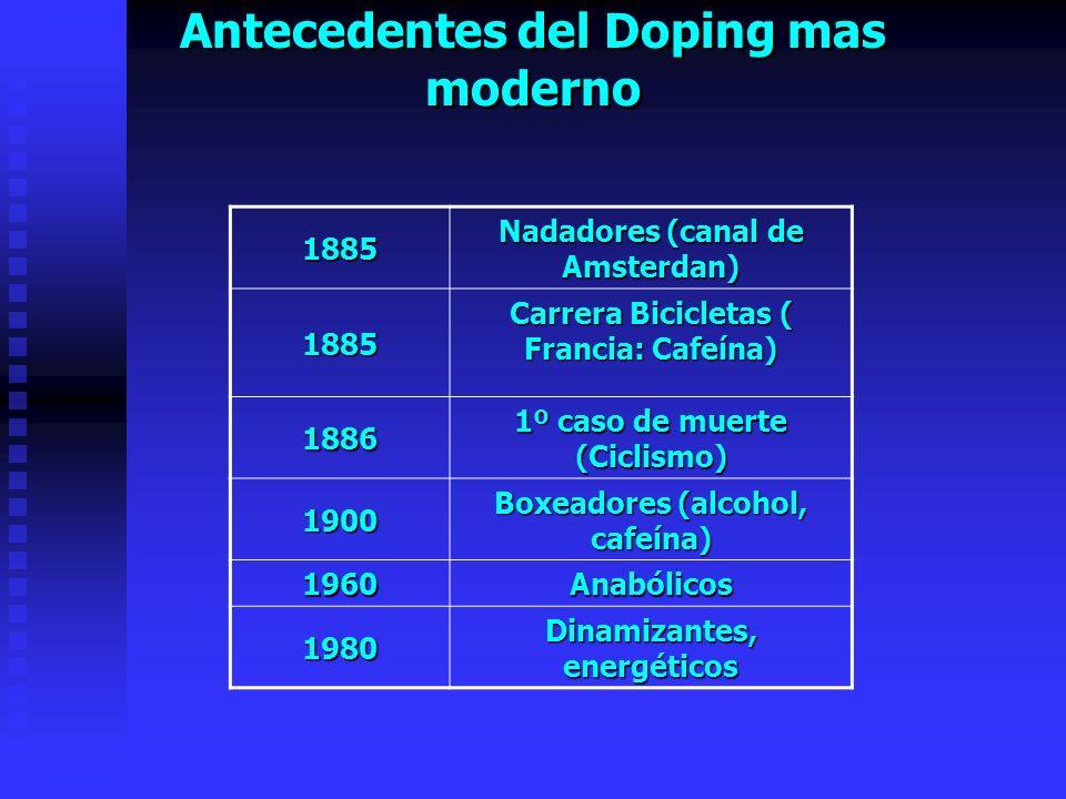 Antecedentes del Doping mas moderno