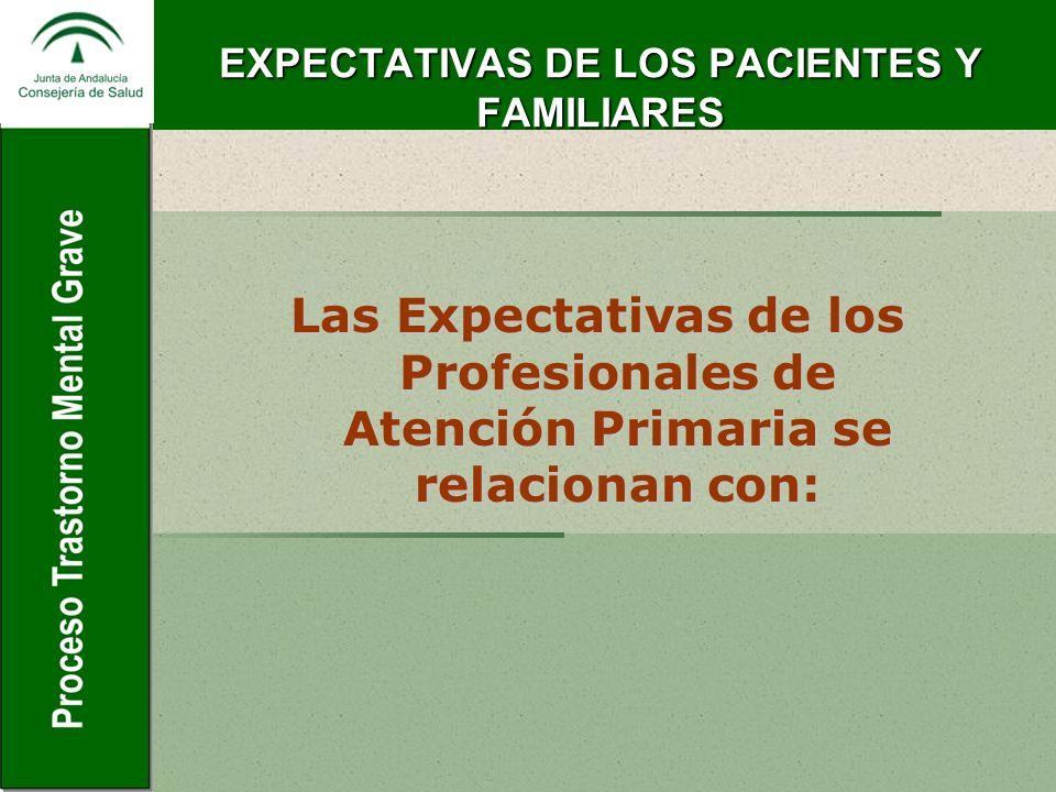 EXPECTATIVAS DE LOS PACIENTES Y FAMILIARES