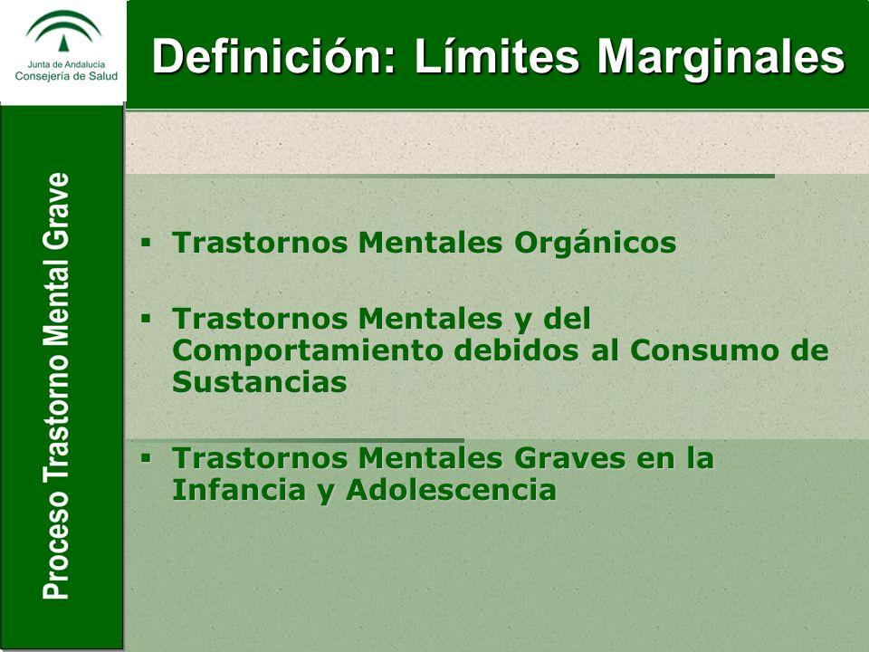 Definición: Límites Marginales