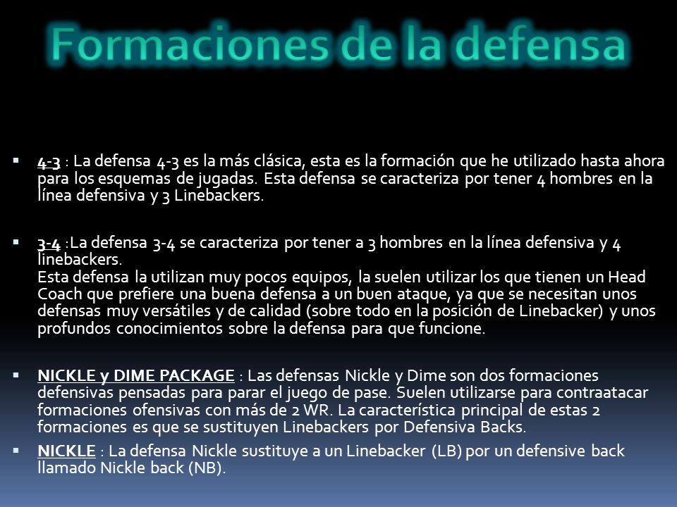 Formaciones de la defensa