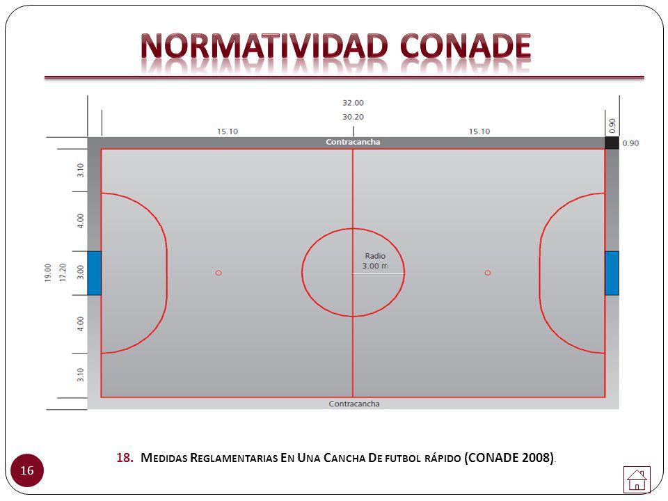 NORMATIVIDAD CONADE 18. Medidas Reglamentarias En Una Cancha De futbol rápido (CONADE 2008).