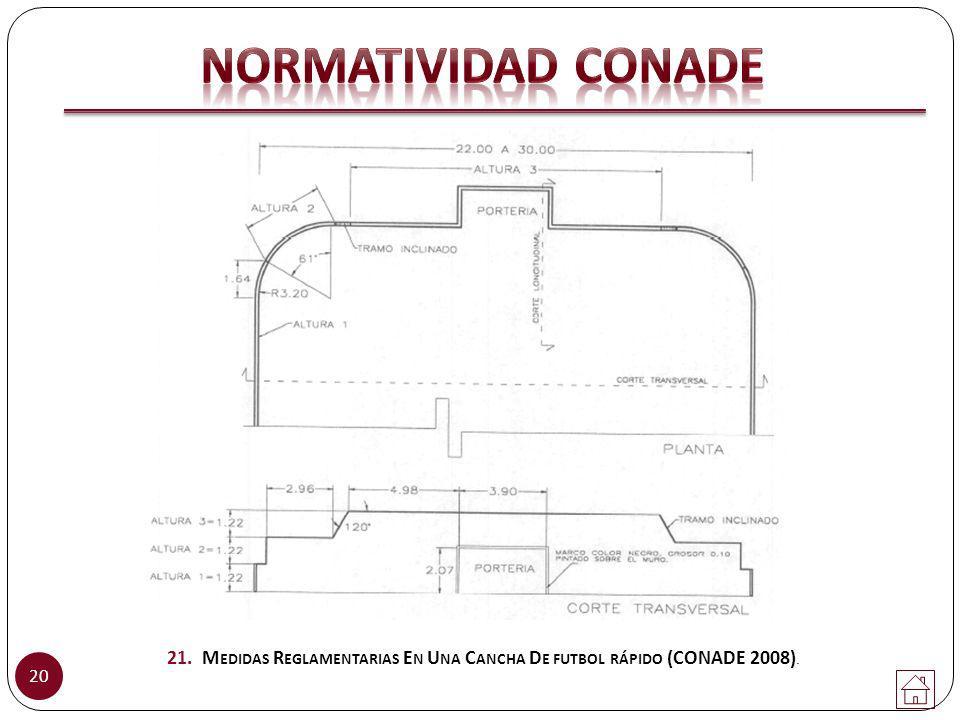 NORMATIVIDAD CONADE 21. Medidas Reglamentarias En Una Cancha De futbol rápido (CONADE 2008).