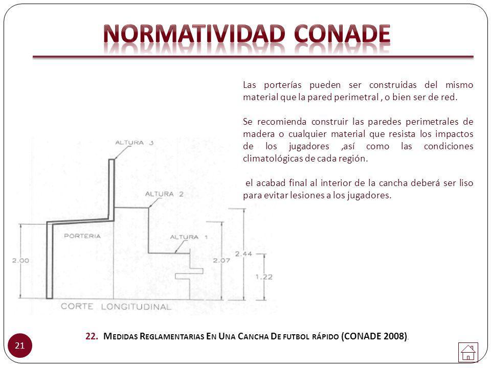 NORMATIVIDAD CONADE Las porterías pueden ser construidas del mismo material que la pared perimetral , o bien ser de red.