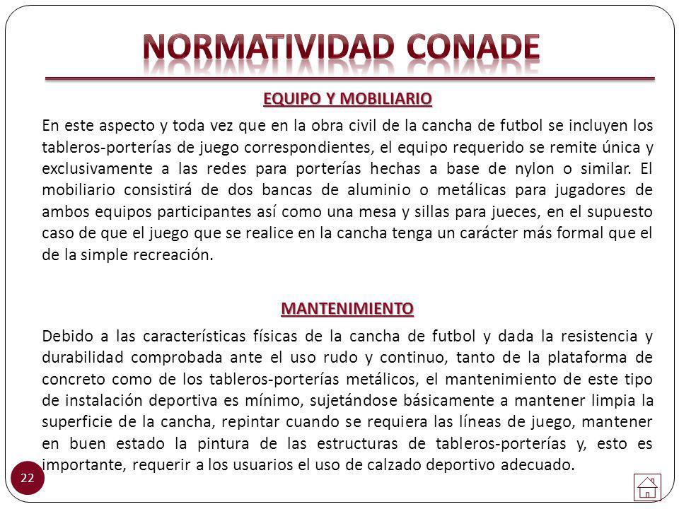 NORMATIVIDAD CONADE