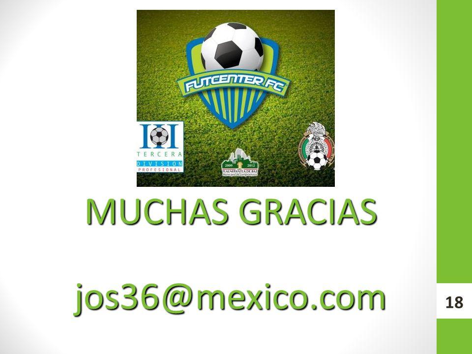 MUCHAS GRACIAS jos36@mexico.com