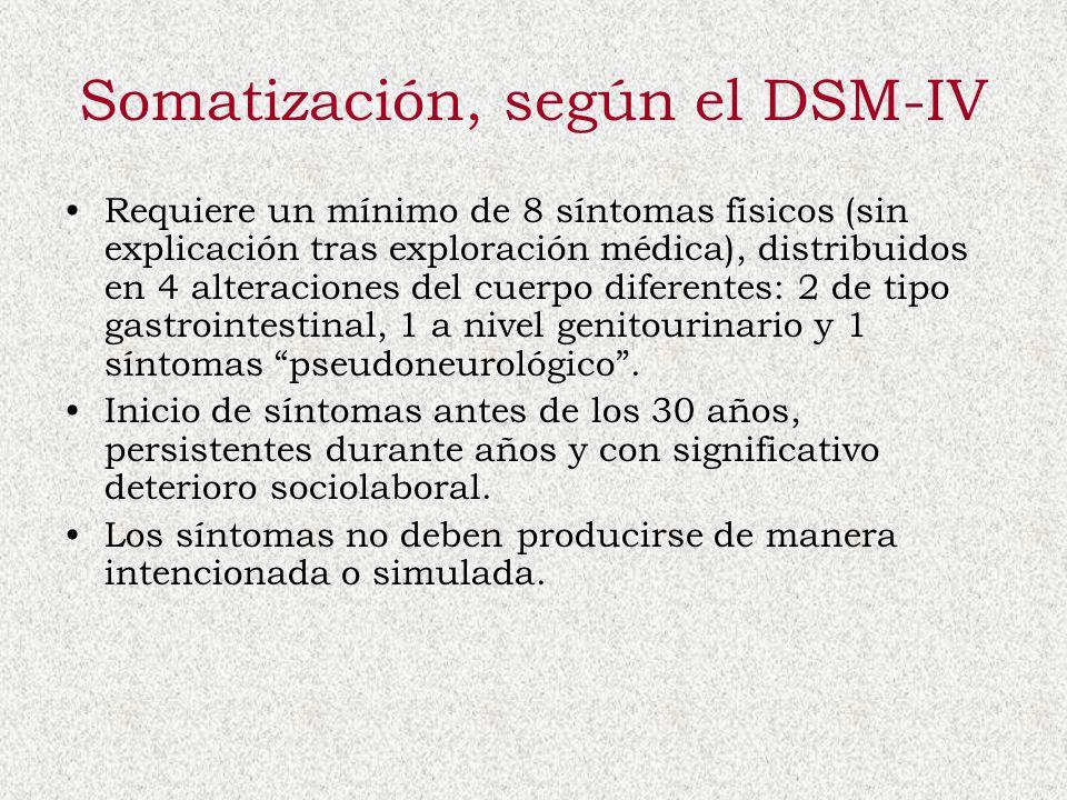 Somatización, según el DSM-IV