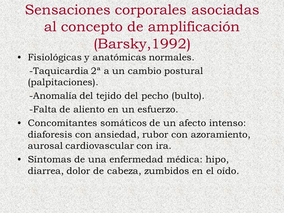 Sensaciones corporales asociadas al concepto de amplificación (Barsky,1992)