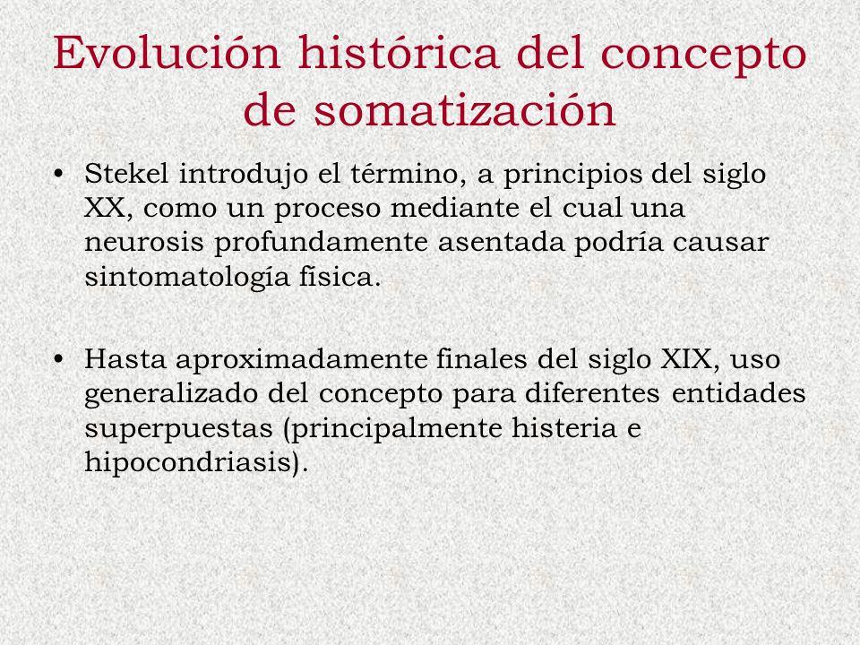 Evolución histórica del concepto de somatización