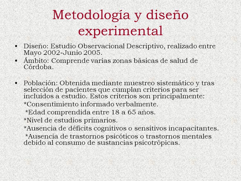 Metodología y diseño experimental