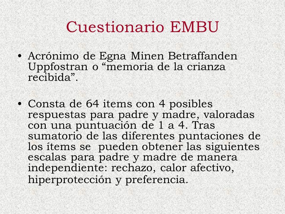 Cuestionario EMBUAcrónimo de Egna Minen Betraffanden Uppfostran o memoria de la crianza recibida .