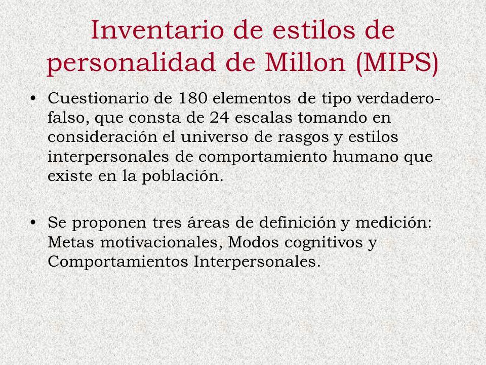Inventario de estilos de personalidad de Millon (MIPS)