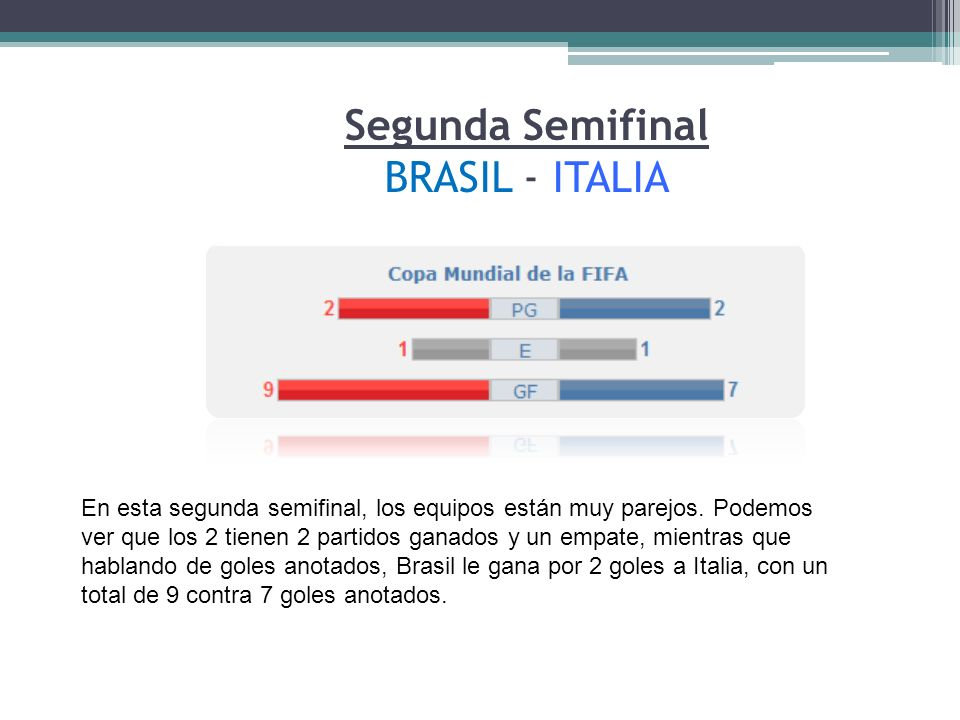 Segunda Semifinal BRASIL - ITALIA