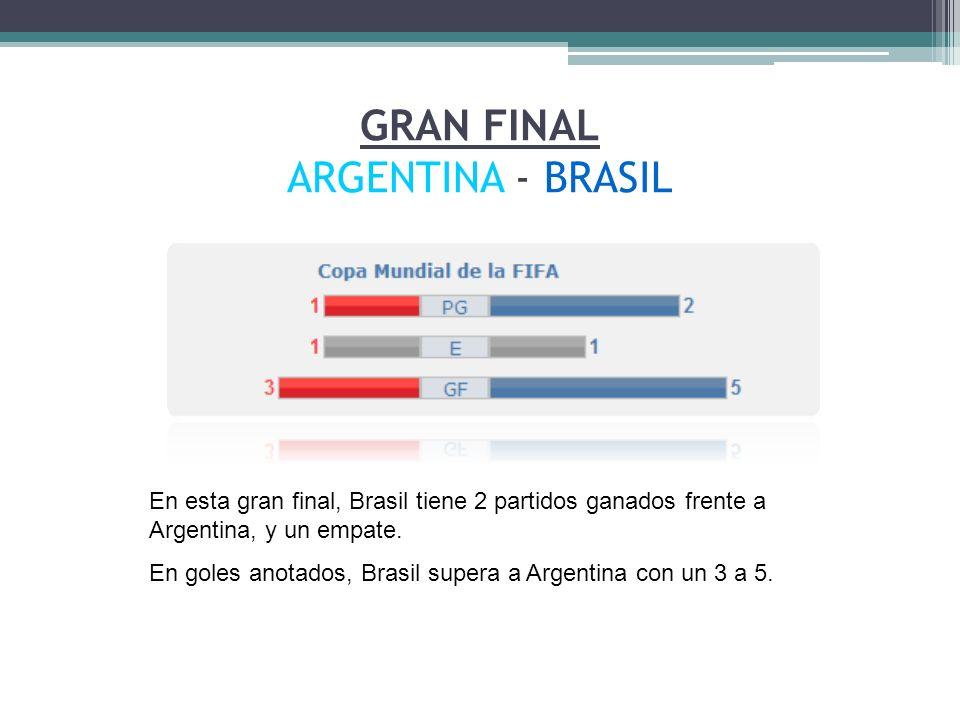 GRAN FINAL ARGENTINA - BRASIL