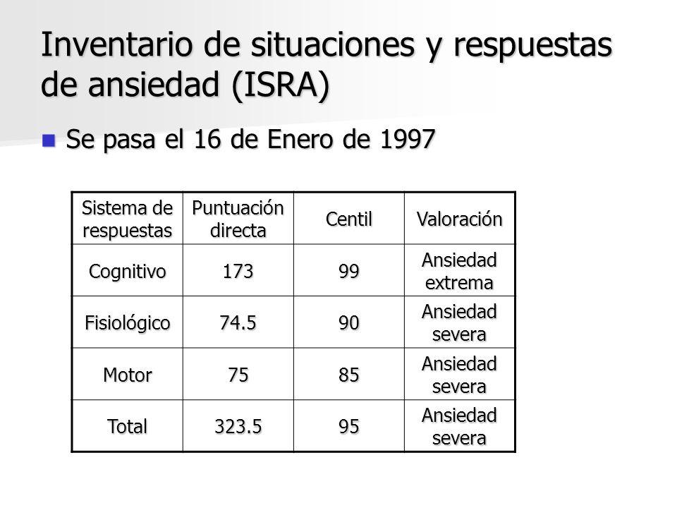 Inventario de situaciones y respuestas de ansiedad (ISRA)