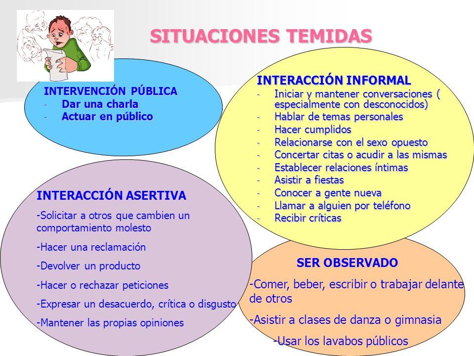 SITUACIONES TEMIDAS INTERACCIÓN INFORMAL INTERACCIÓN ASERTIVA