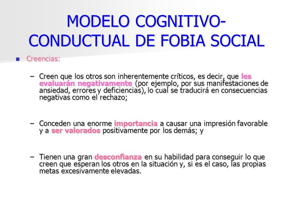 MODELO COGNITIVO-CONDUCTUAL DE FOBIA SOCIAL