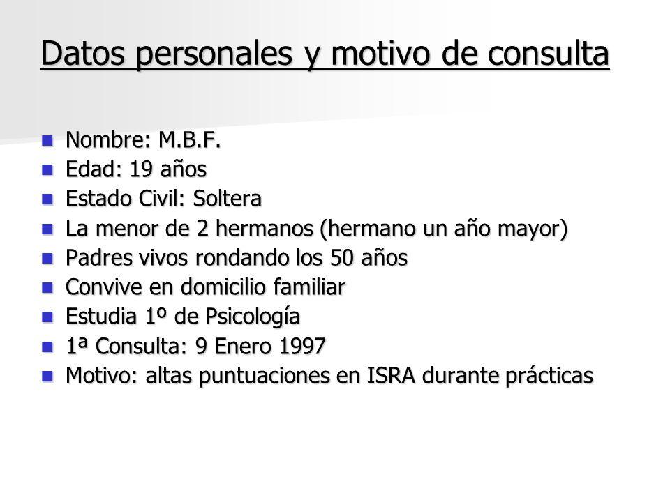 Datos personales y motivo de consulta