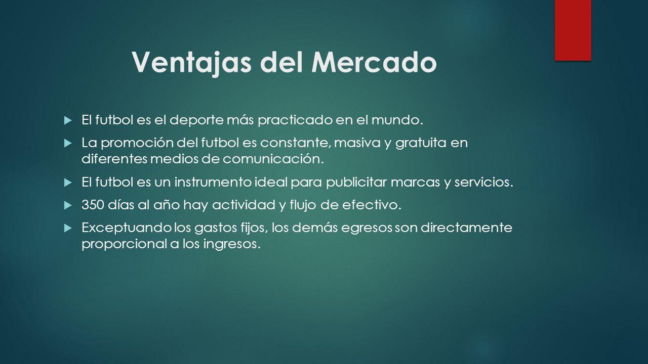Ventajas del Mercado El futbol es el deporte más practicado en el mundo.