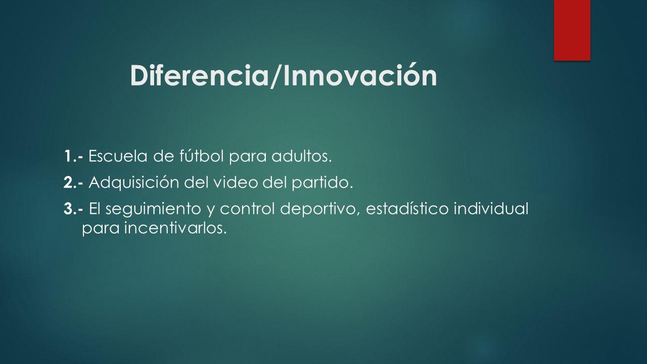 Diferencia/Innovación