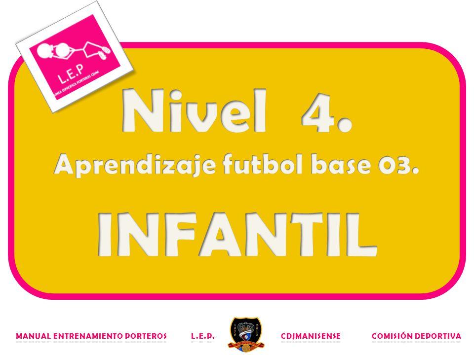 Aprendizaje futbol base 03.