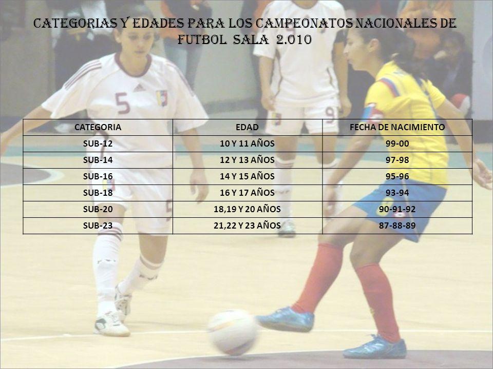 CATEGORIAS Y EDADES PARA LOS CAMPEONATOS NACIONALES DE FUTBOL SALA 2